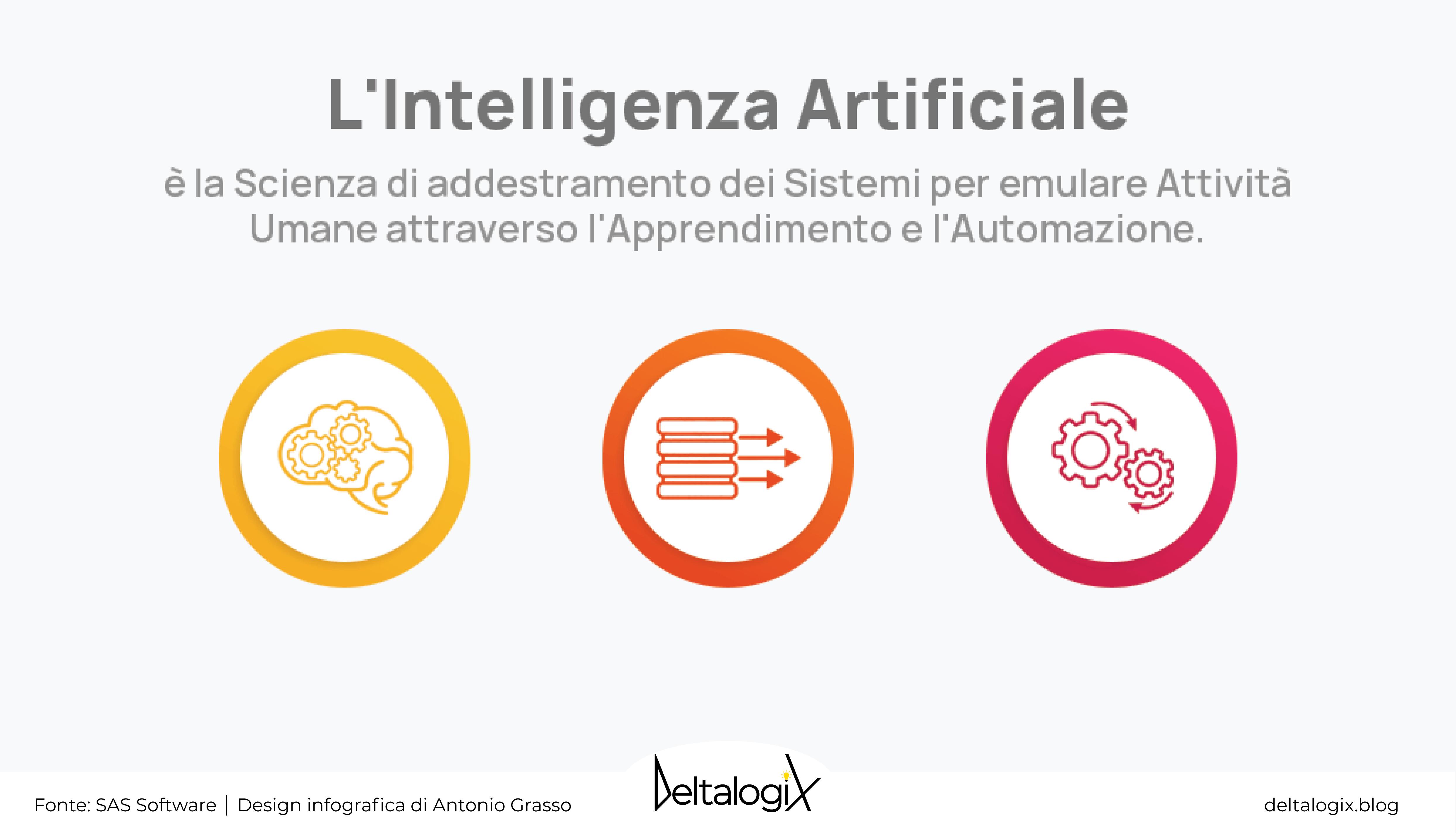 Definizione Intelligenza Artificiale