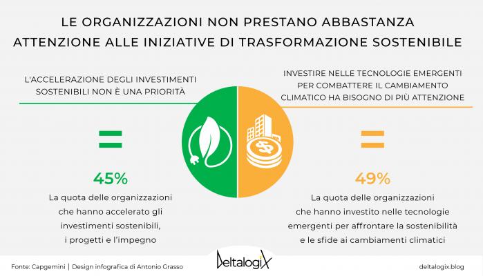Trasformazione sostenibile